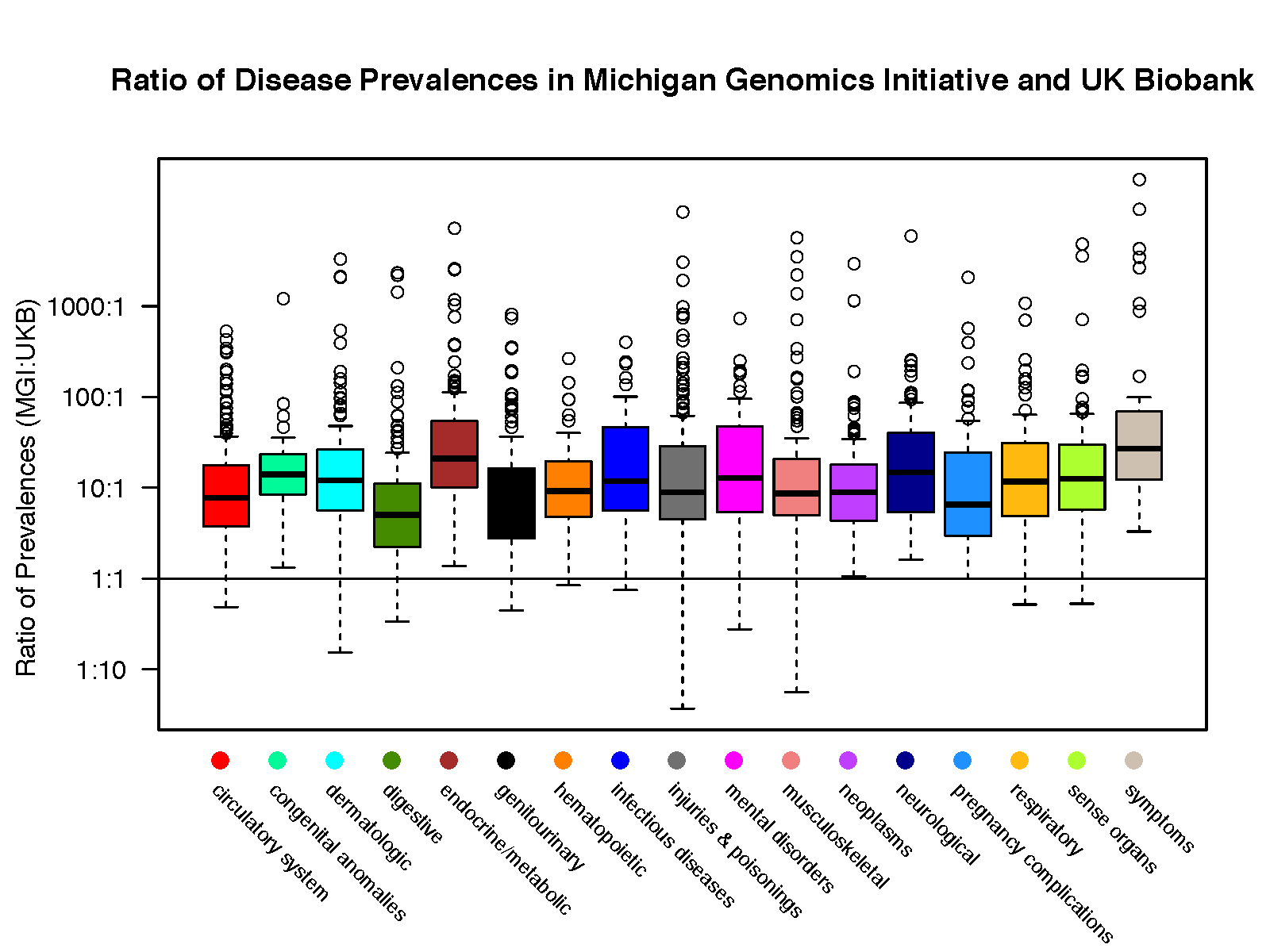 Michigan Genomics Initiative | University of Michigan Precision Health